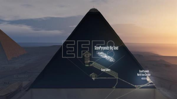 Physicists discover secret chamber in Egypt's Great Pyramid
