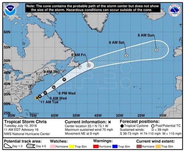T.S. Chris moves away from US coast, could strengthen into hurricane
