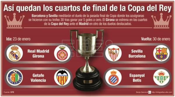 High Quality Sevilla Barcelona Y Real Madrid Girona, En Cuartos De Final De La Copa