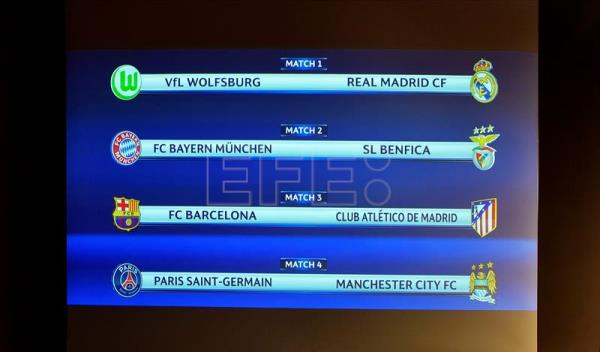 Uefa Champions League 2015 16 Quarterfinals Draw Outstanding